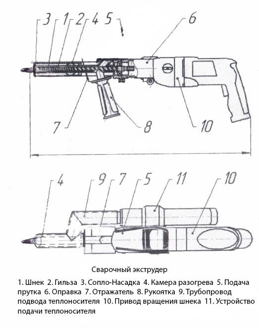 Схема ручного экструдера